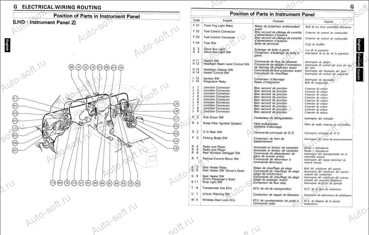 Daihatsu Sirion Fuse Box Manual Wiring Diagram Libraries Terios Location
